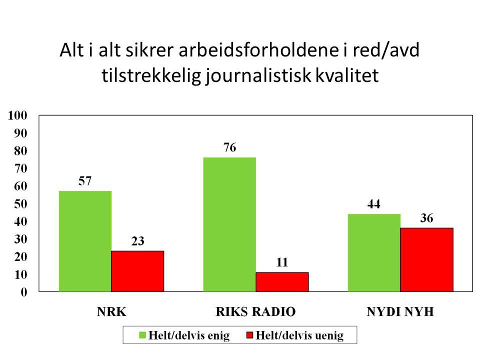 Alt i alt sikrer arbeidsforholdene i red/avd tilstrekkelig journalistisk kvalitet