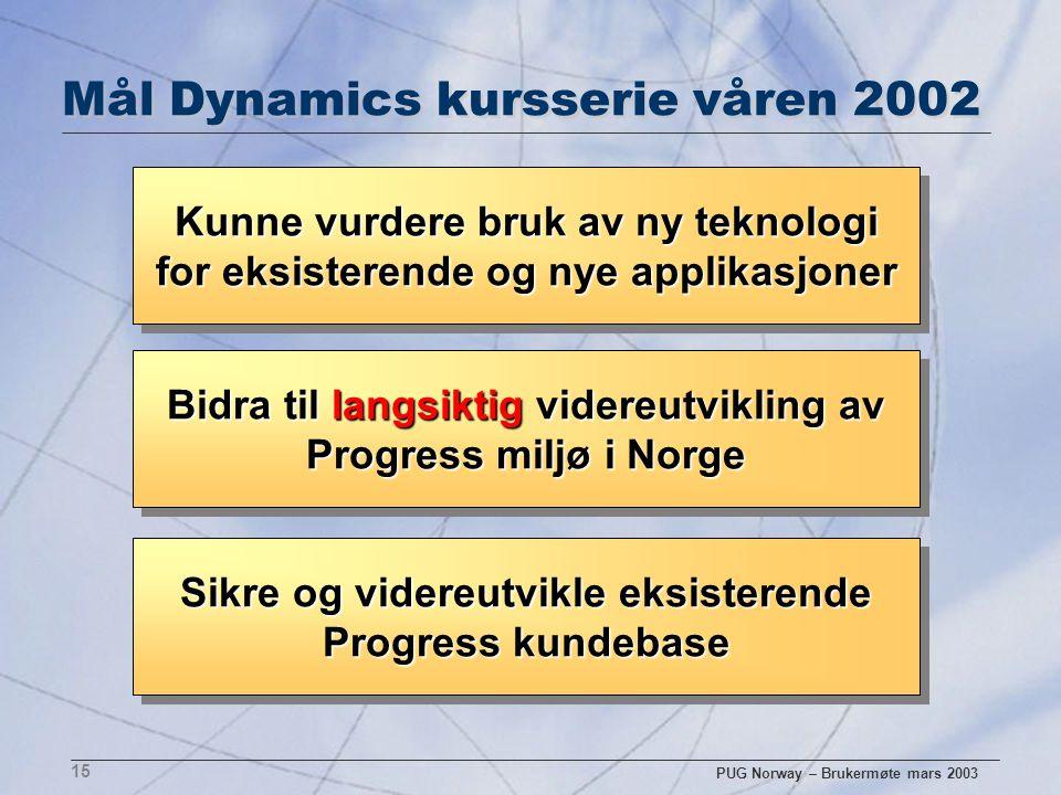 PUG Norway – Brukermøte mars 2003 15 Mål Dynamics kursserie våren 2002 Kunne vurdere bruk av ny teknologi for eksisterende og nye applikasjoner Bidra
