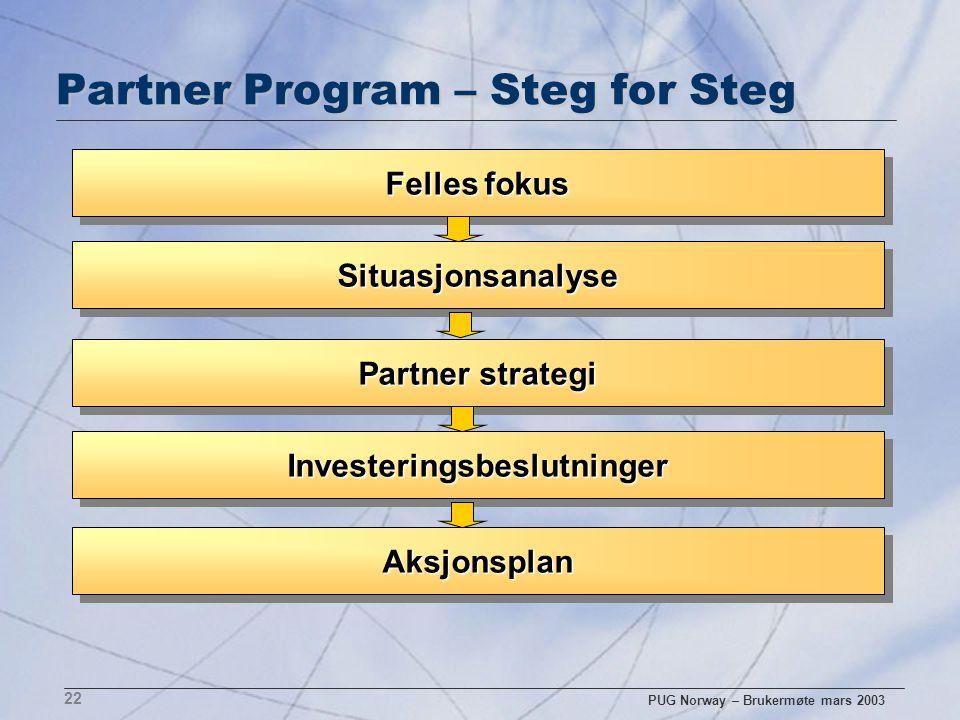 PUG Norway – Brukermøte mars 2003 22 Partner Program – Steg for Steg Felles fokus SituasjonsanalyseSituasjonsanalyse Partner strategi AksjonsplanAksjo