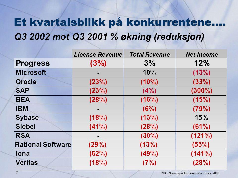 PUG Norway – Brukermøte mars 2003 8 eXcelon Kjøpt opp desember 2002 Hvorfor .