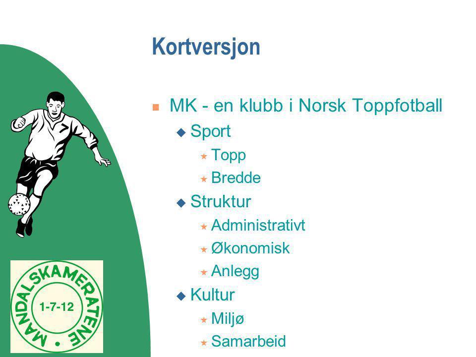 Kortversjon  MK - en klubb i Norsk Toppfotball  Sport  Topp  Bredde  Struktur  Administrativt  Økonomisk  Anlegg  Kultur  Miljø  Samarbeid