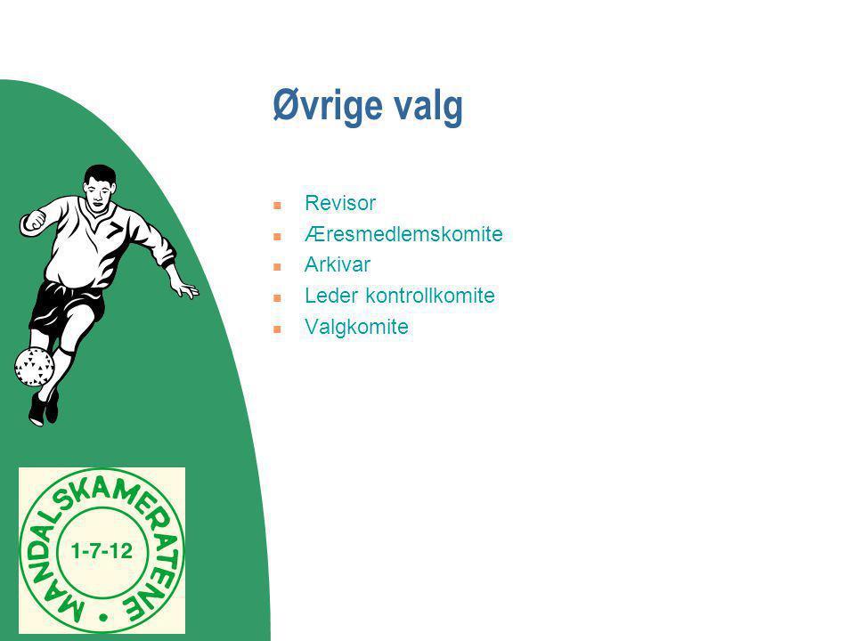 Øvrige valg  Revisor  Æresmedlemskomite  Arkivar  Leder kontrollkomite  Valgkomite