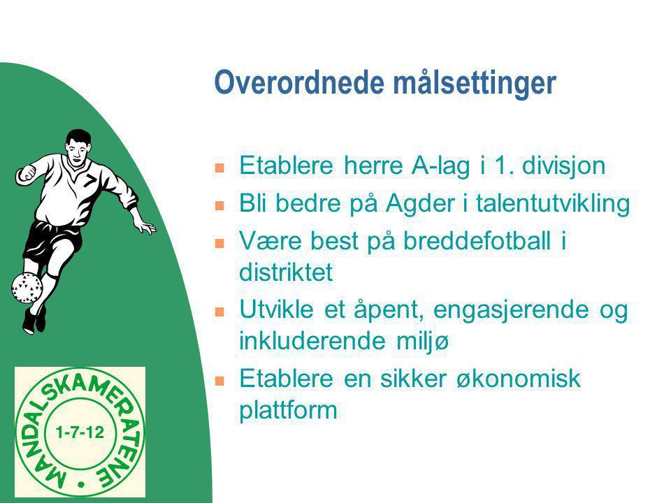 Overordnede målsettinger  Etablere herre A-lag i 1. divisjon  Bli bedre på Agder i talentutvikling  Være best på breddefotball i distriktet  Utvik