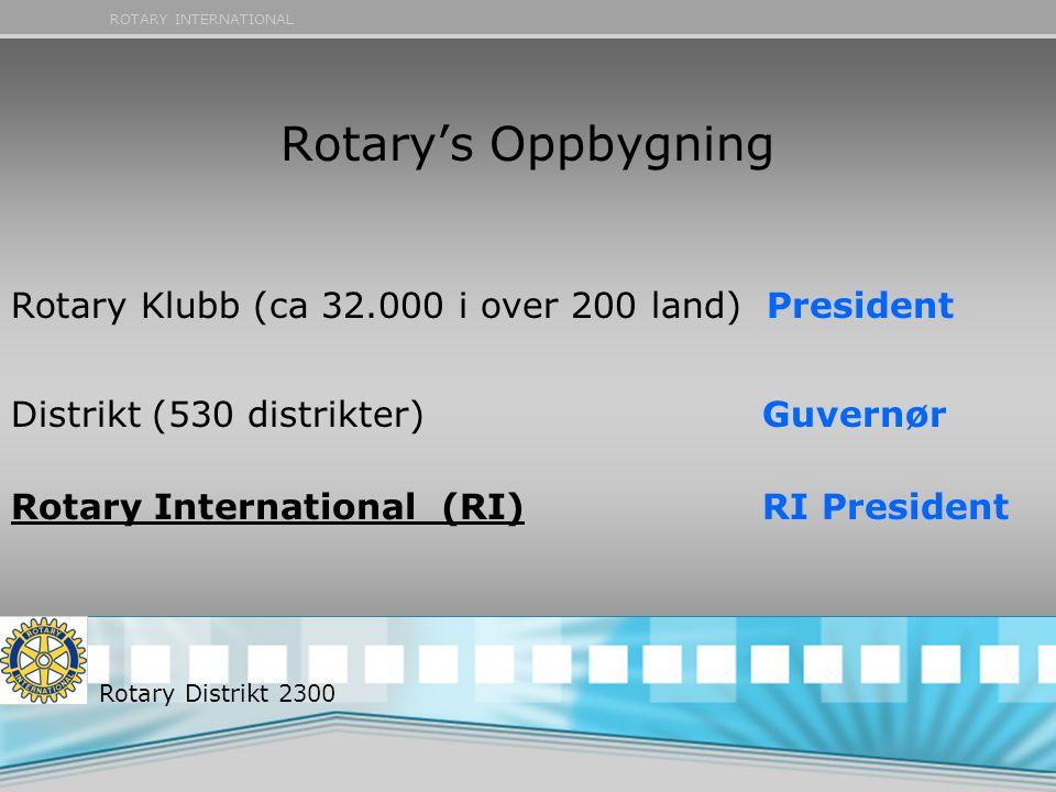 ROTARY INTERNATIONAL Rotary's Oppbygning Rotary Klubb (ca 32.000 i over 200 land) President Distrikt (530 distrikter) Guvernør Rotary International (R