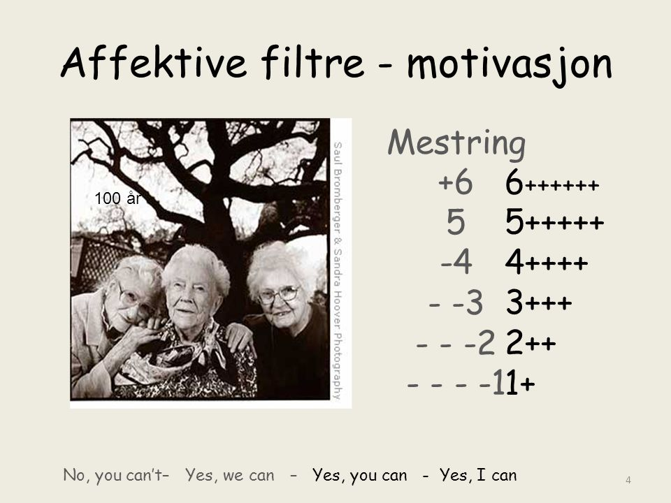 Affektive filtre - motivasjon Mestring +6 5 -4 - -3 - - -2 - - - -1 No, you can't– Yes, we can – Yes, you can - Yes, I can 100 år 4 6 ++++++ 5+++++ 4+
