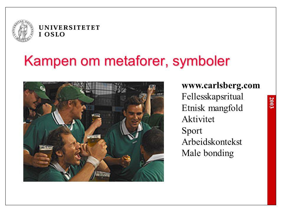 2003 Kampen om metaforer, symboler www.carlsberg.com Fellesskapsritual Etnisk mangfold Aktivitet Sport Arbeidskontekst Male bonding