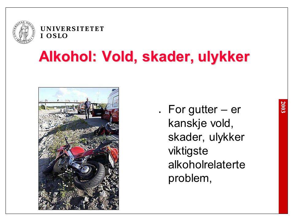 2003 Alkohol: Vold, skader, ulykker  For gutter – er kanskje vold, skader, ulykker viktigste alkoholrelaterte problem,