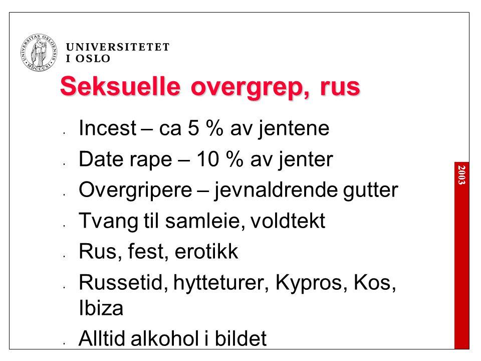 2003 Seksuelle overgrep, rus • Incest – ca 5 % av jentene • Date rape – 10 % av jenter • Overgripere – jevnaldrende gutter • Tvang til samleie, voldte