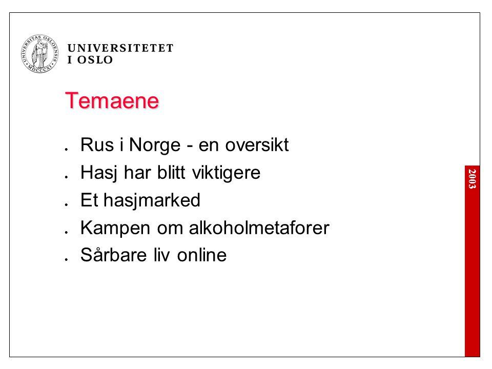 2003 Datagrunnlaget  Ung i Norge 1992 og 2002 (N 22 000)  Ung i Norge longitudinell 1992- 2006  Ung i Oslo 2006  Hasjselgere på Akerselva  Norsk og internasjonal forskning på feltet