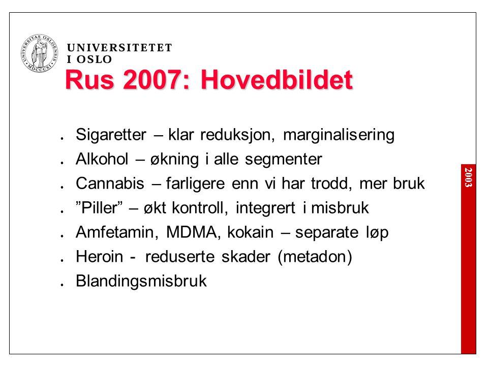 2003 Rus 2007: Hovedbildet  Sigaretter – klar reduksjon, marginalisering  Alkohol – økning i alle segmenter  Cannabis – farligere enn vi har trodd,