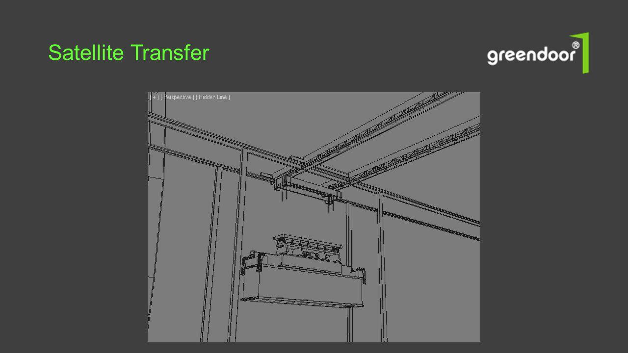 Satellite Transfer