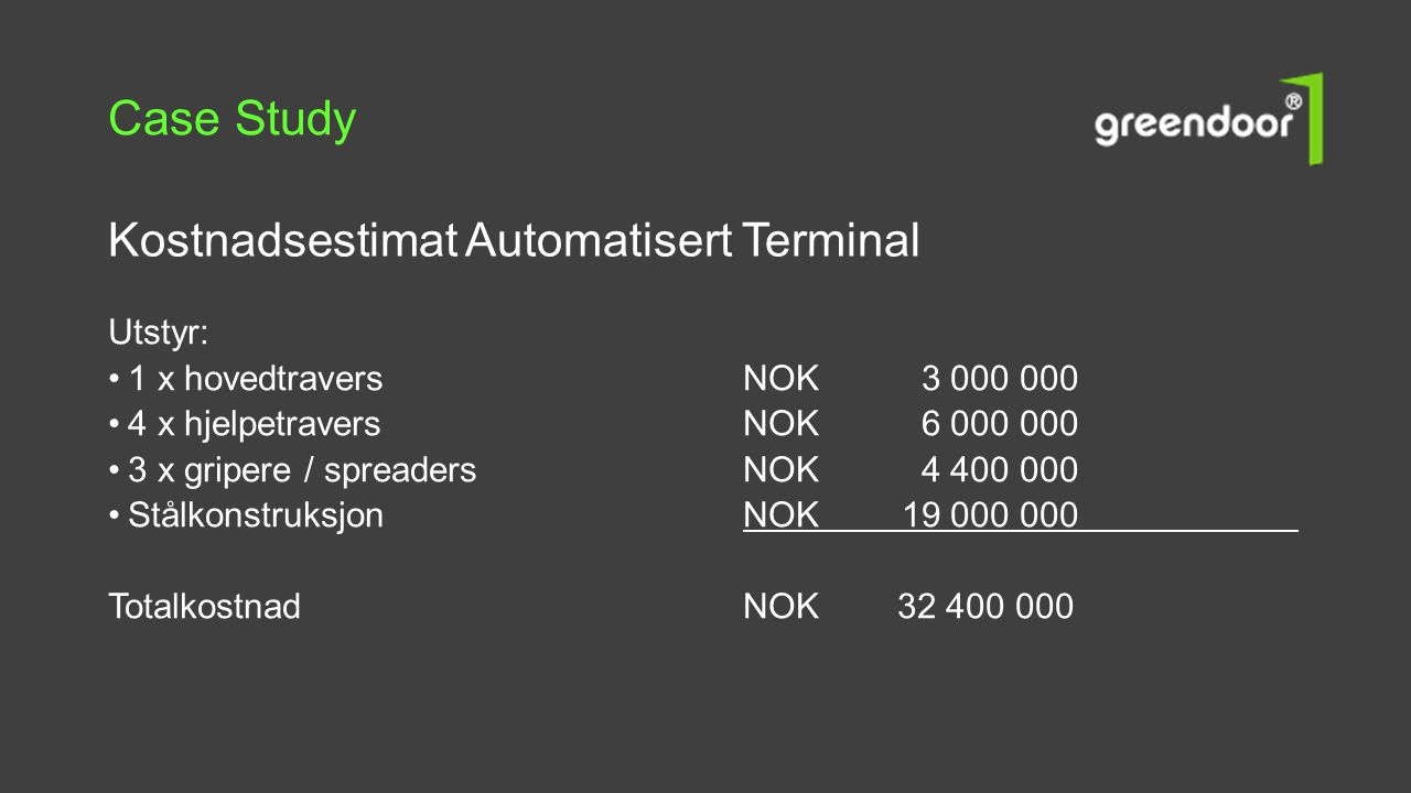 Kostnadsestimat Automatisert Terminal Case Study Utstyr: •1 x hovedtraversNOK 3 000 000 •4 x hjelpetraversNOK 6 000 000 •3 x gripere / spreadersNOK 4