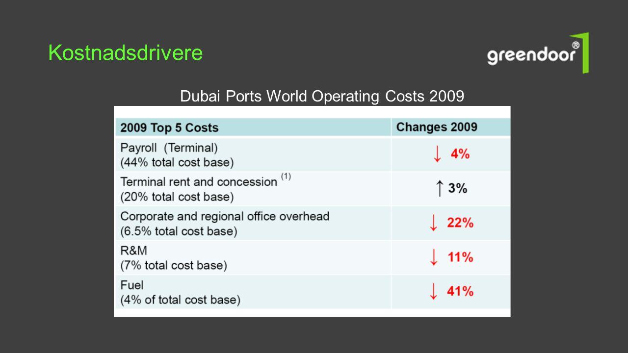 Dubai Ports World Operating Costs 2009 Kostnadsdrivere