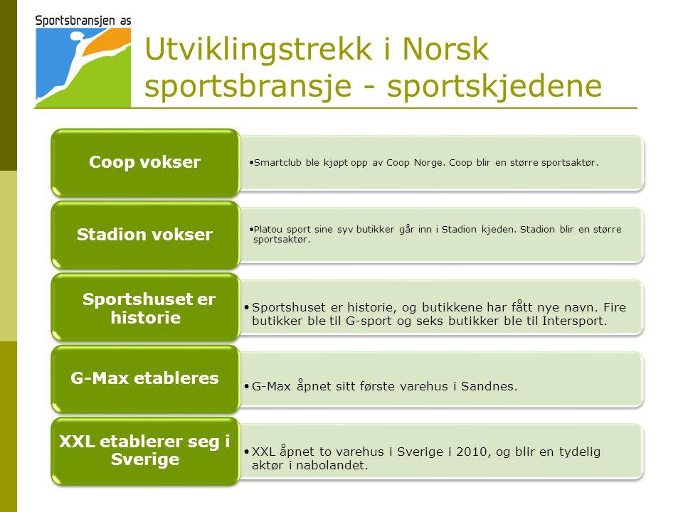 •Smartclub ble kjøpt opp av Coop Norge.Coop blir en større sportsaktør.