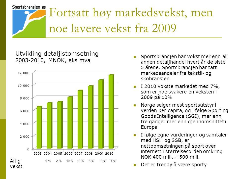 Fortsatt høy markedsvekst, men noe lavere vekst fra 2009 Utvikling detaljistomsetning 2003-2010, MNOK, eks mva 9 %2 %10 %13 %8 %10 %7 % Årlig vekst  Sportsbransjen har vokst mer enn all annen detaljhandel hvert år de siste 5 årene.