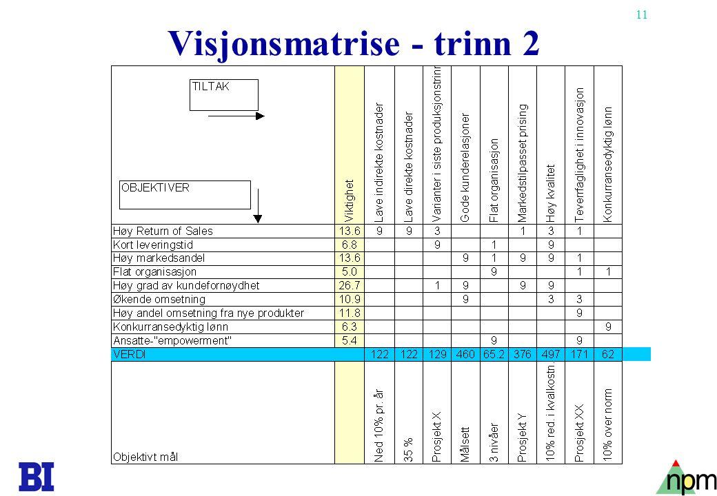 11 Visjonsmatrise - trinn 2