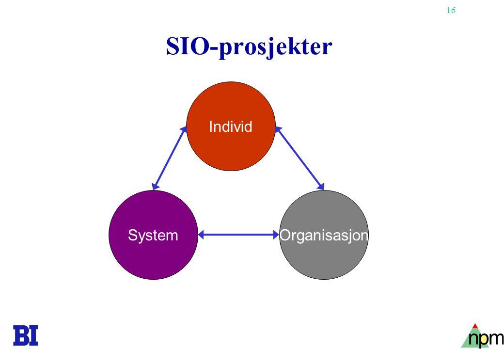 16 SIO-prosjekter Individ OrganisasjonSystem