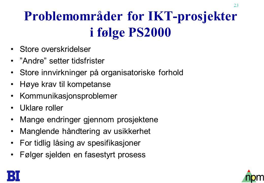 """23 Problemområder for IKT-prosjekter i følge PS2000 •Store overskridelser •""""Andre"""" setter tidsfrister •Store innvirkninger på organisatoriske forhold"""