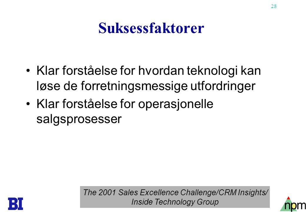 28 Suksessfaktorer •Klar forståelse for hvordan teknologi kan løse de forretningsmessige utfordringer •Klar forståelse for operasjonelle salgsprosesse
