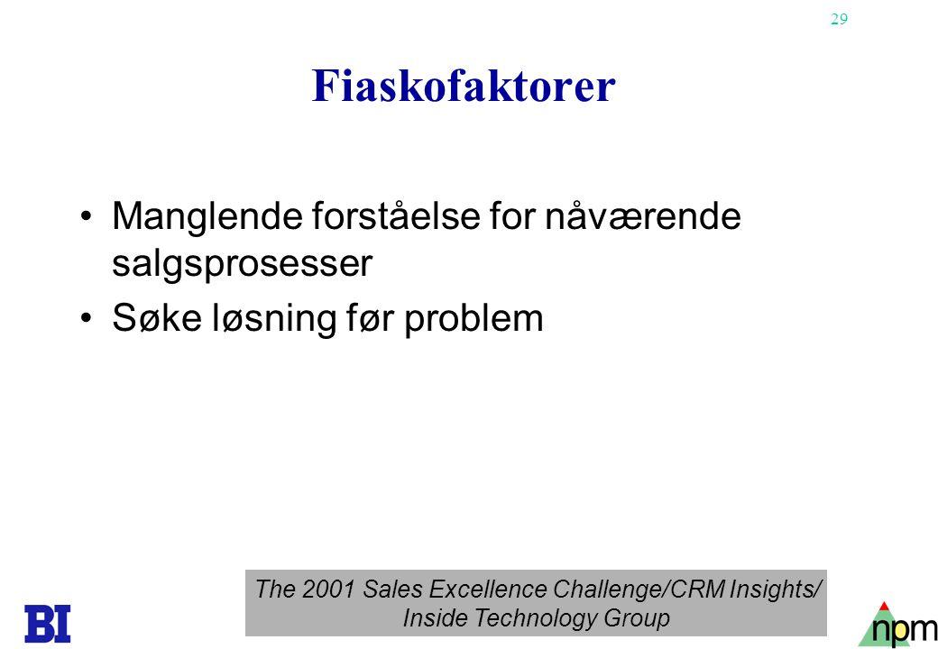 29 Fiaskofaktorer •Manglende forståelse for nåværende salgsprosesser •Søke løsning før problem The 2001 Sales Excellence Challenge/CRM Insights/ Inside Technology Group