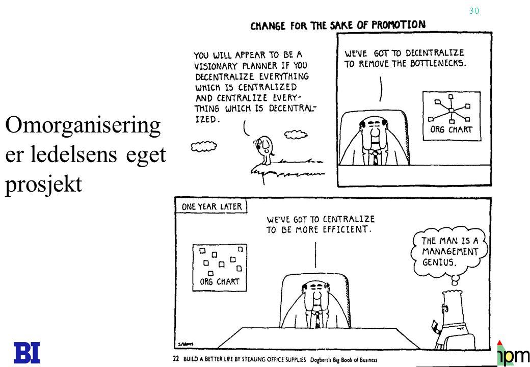 30 Omorganisering er ledelsens eget prosjekt