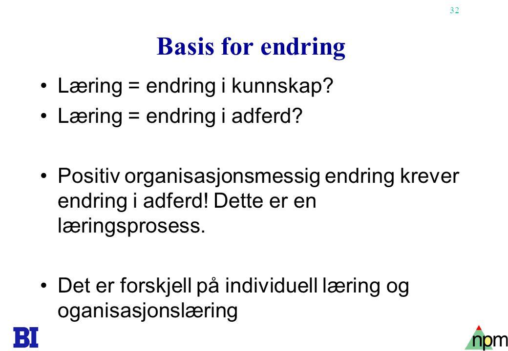 32 Basis for endring •Læring = endring i kunnskap? •Læring = endring i adferd? •Positiv organisasjonsmessig endring krever endring i adferd! Dette er