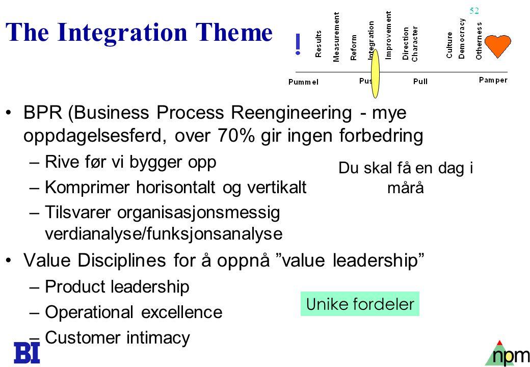 52 The Integration Theme •BPR (Business Process Reengineering - mye oppdagelsesferd, over 70% gir ingen forbedring –Rive før vi bygger opp –Komprimer horisontalt og vertikalt –Tilsvarer organisasjonsmessig verdianalyse/funksjonsanalyse •Value Disciplines for å oppnå value leadership –Product leadership –Operational excellence –Customer intimacy Unike fordeler Du skal få en dag i mårå