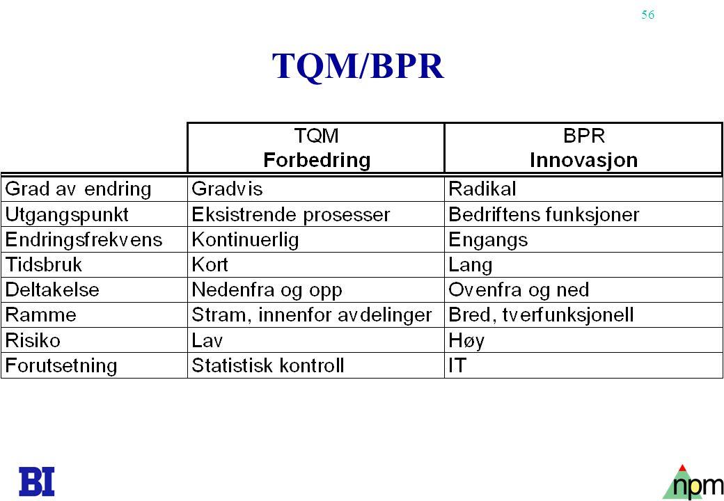 56 TQM/BPR