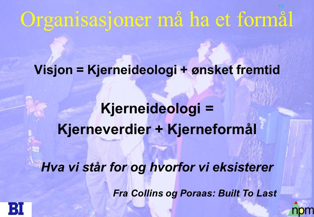 58 Organisasjoner må ha et formål Visjon = Kjerneideologi + ønsket fremtid Kjerneideologi = Kjerneverdier + Kjerneformål Hva vi står for og hvorfor vi