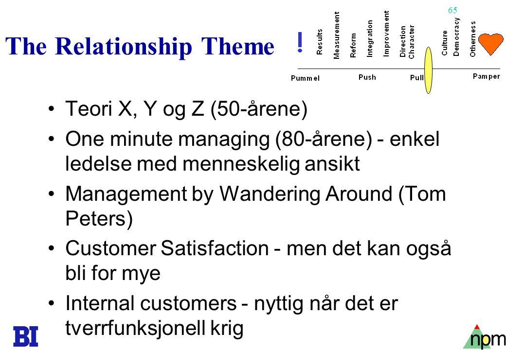 65 The Relationship Theme •Teori X, Y og Z (50-årene) •One minute managing (80-årene) - enkel ledelse med menneskelig ansikt •Management by Wandering