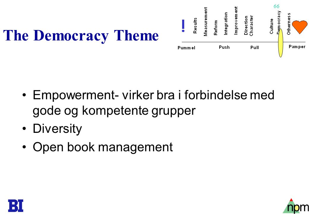 66 The Democracy Theme •Empowerment- virker bra i forbindelse med gode og kompetente grupper •Diversity •Open book management