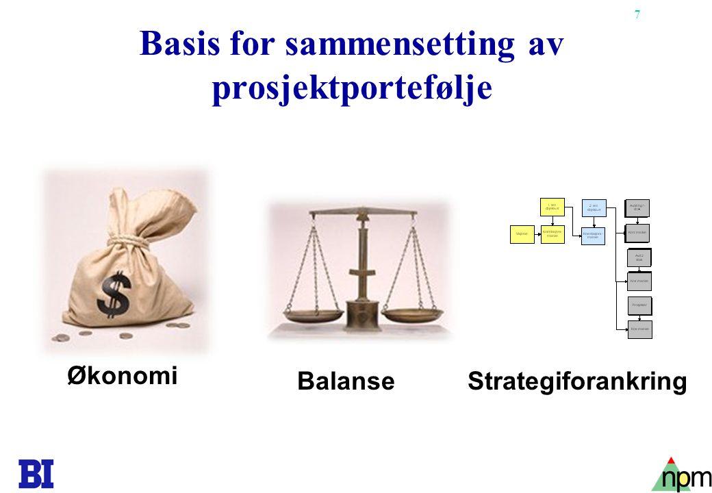 7 Basis for sammensetting av prosjektportefølje Økonomi BalanseStrategiforankring