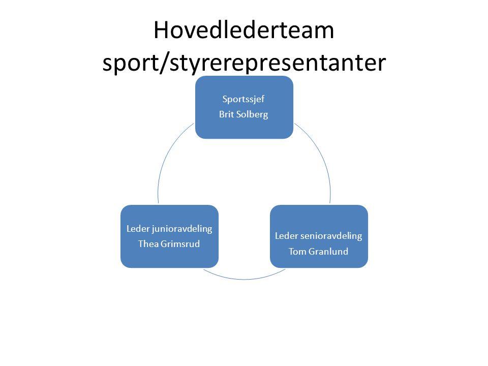 Hovedlederteam sport/styrerepresentanter Sportssjef Brit Solberg Leder senioravdeling Tom Granlund Leder junioravdeling Thea Grimsrud