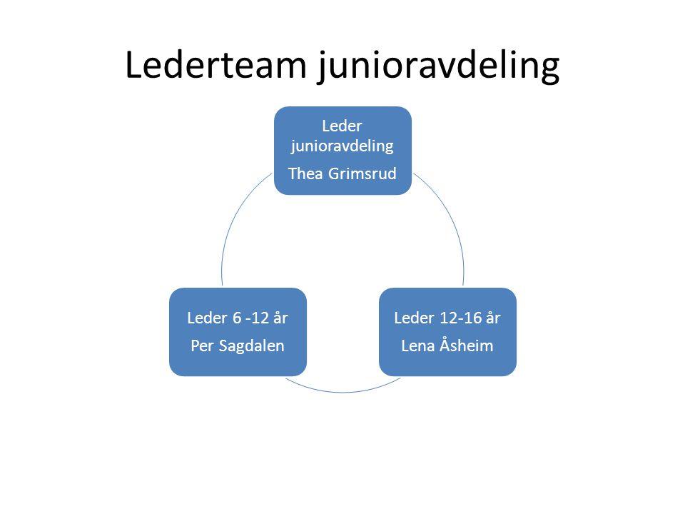 Lederteam junioravdeling Leder junioravdeling Thea Grimsrud Leder 12-16 år Lena Åsheim Leder 6 -12 år Per Sagdalen