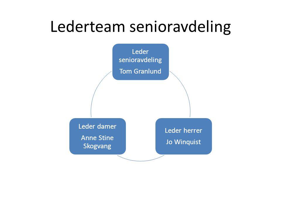 Lederteam senioravdeling Leder senioravdeling Tom Granlund Leder herrer Jo Winquist Leder damer Anne Stine Skogvang