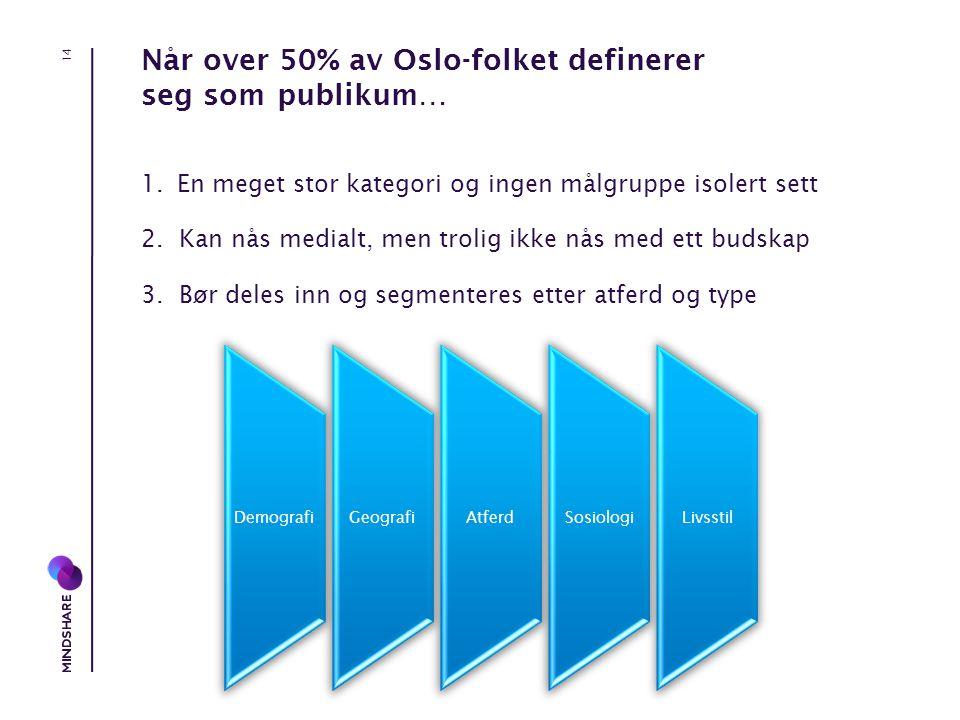 Når over 50% av Oslo-folket definerer seg som publikum… 1.En meget stor kategori og ingen målgruppe isolert sett 2.