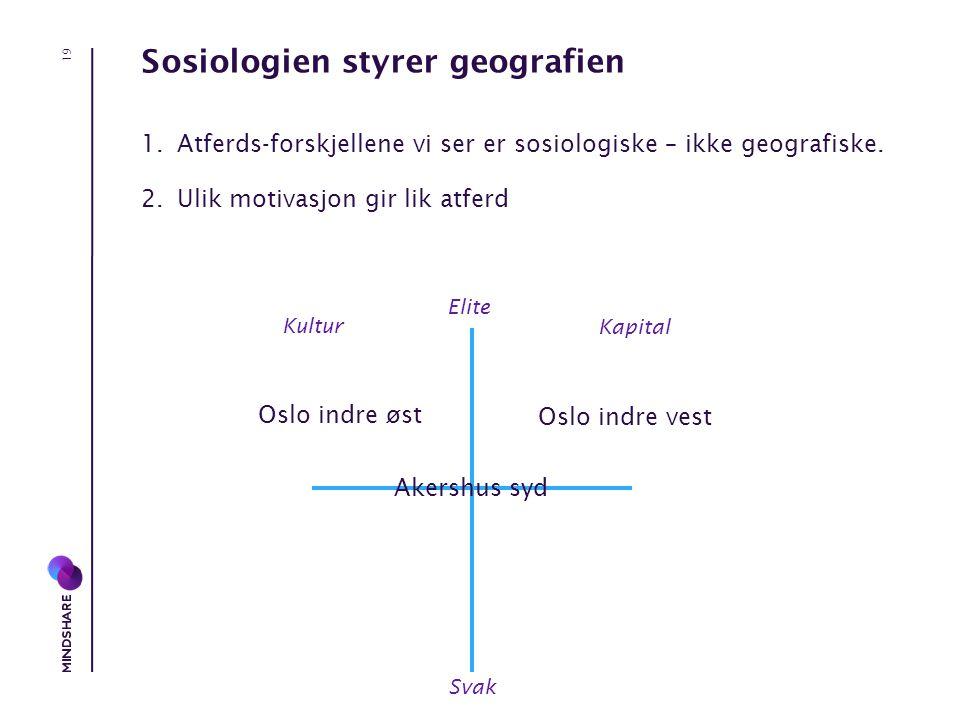 Sosiologien styrer geografien 1.Atferds-forskjellene vi ser er sosiologiske – ikke geografiske.