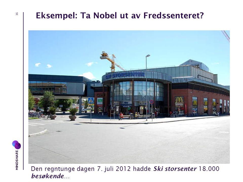 Eksempel: Ta Nobel ut av Fredssenteret. 36 Den regntunge dagen 7.