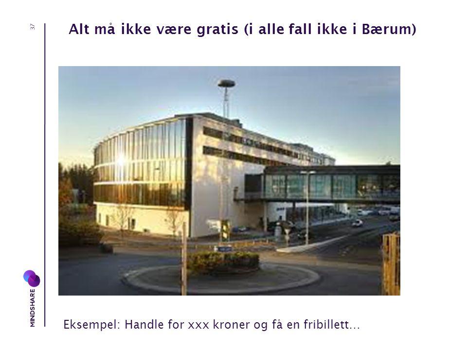 Alt må ikke være gratis (i alle fall ikke i Bærum) 37 Eksempel: Handle for xxx kroner og få en fribillett…