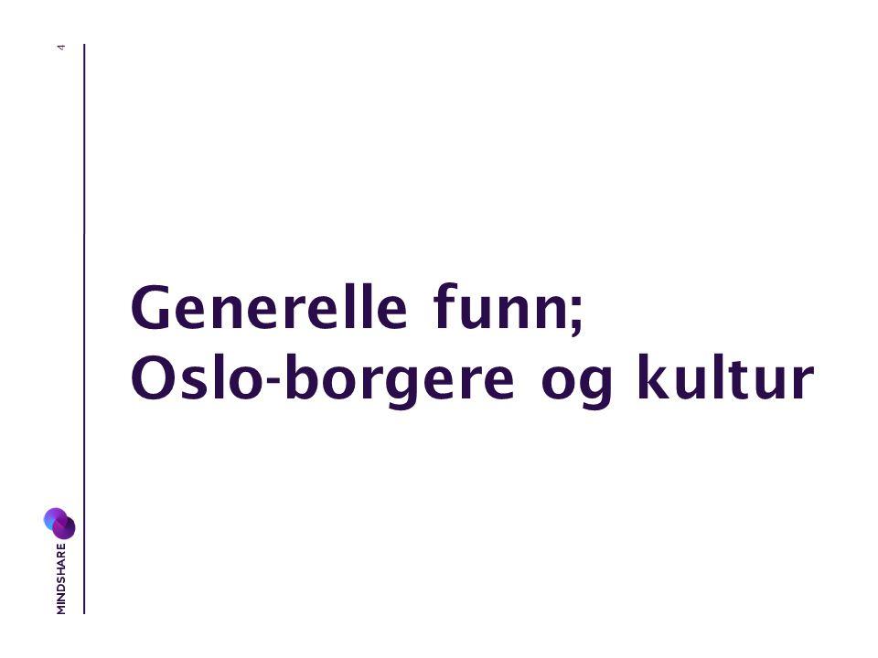 Generelle funn; Oslo-borgere og kultur 4