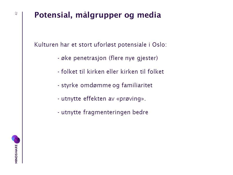 Potensial, målgrupper og media Kulturen har et stort uforløst potensiale i Oslo: - øke penetrasjon (flere nye gjester) - folket til kirken eller kirken til folket - styrke omdømme og familiaritet - utnytte effekten av «prøving».