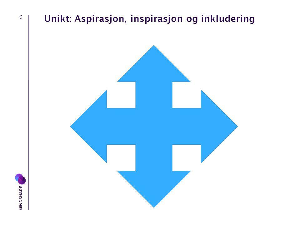 Unikt: Aspirasjon, inspirasjon og inkludering 43