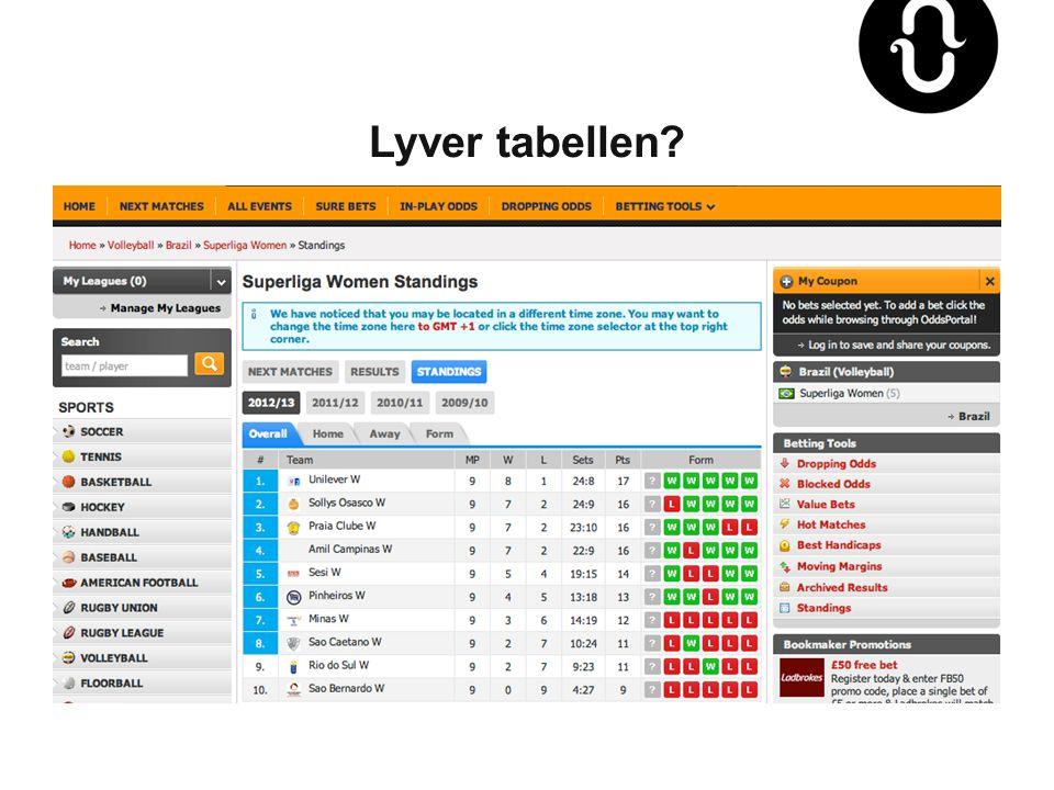 Lyver tabellen?