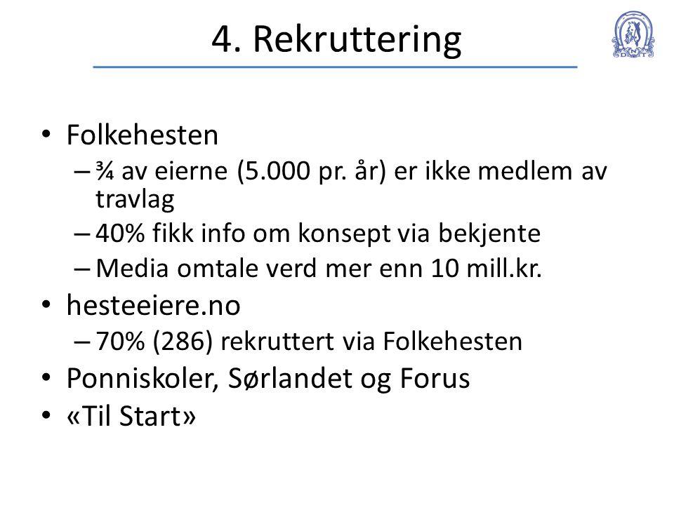 4. Rekruttering • Folkehesten – ¾ av eierne (5.000 pr. år) er ikke medlem av travlag – 40% fikk info om konsept via bekjente – Media omtale verd mer e