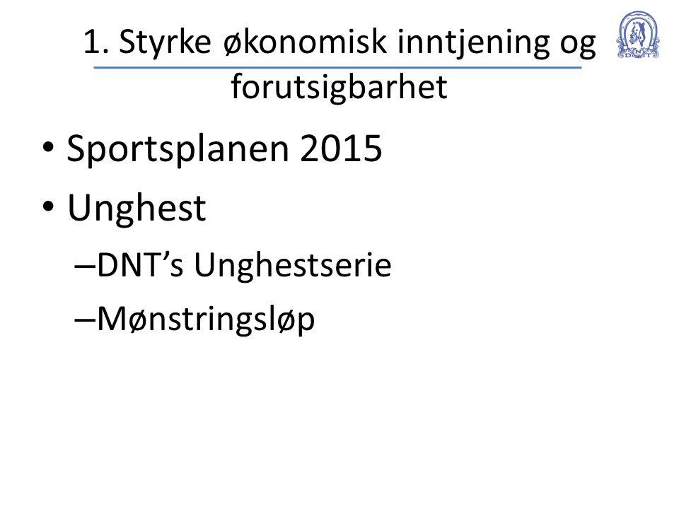 Utvikling premier i norsk travsport 7 2014: 230 000 000 40/60