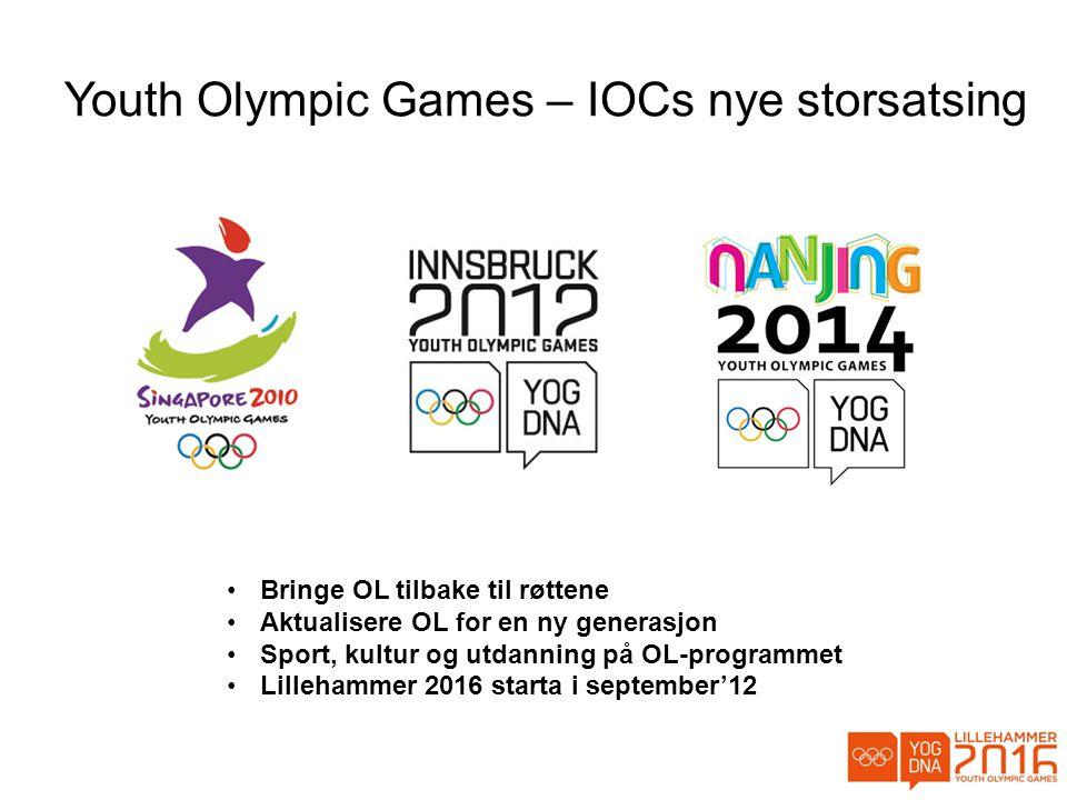 # Lillehammer2016 • 12.000 akkrediterte • 1100 deltakere: 15 – 18 år • 10 dager i deltakerlandsbyen