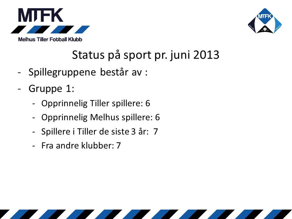 Status på sport pr. juni 2013 -Spillegruppene består av : -Gruppe 1: -Opprinnelig Tiller spillere: 6 -Opprinnelig Melhus spillere: 6 -Spillere i Tille
