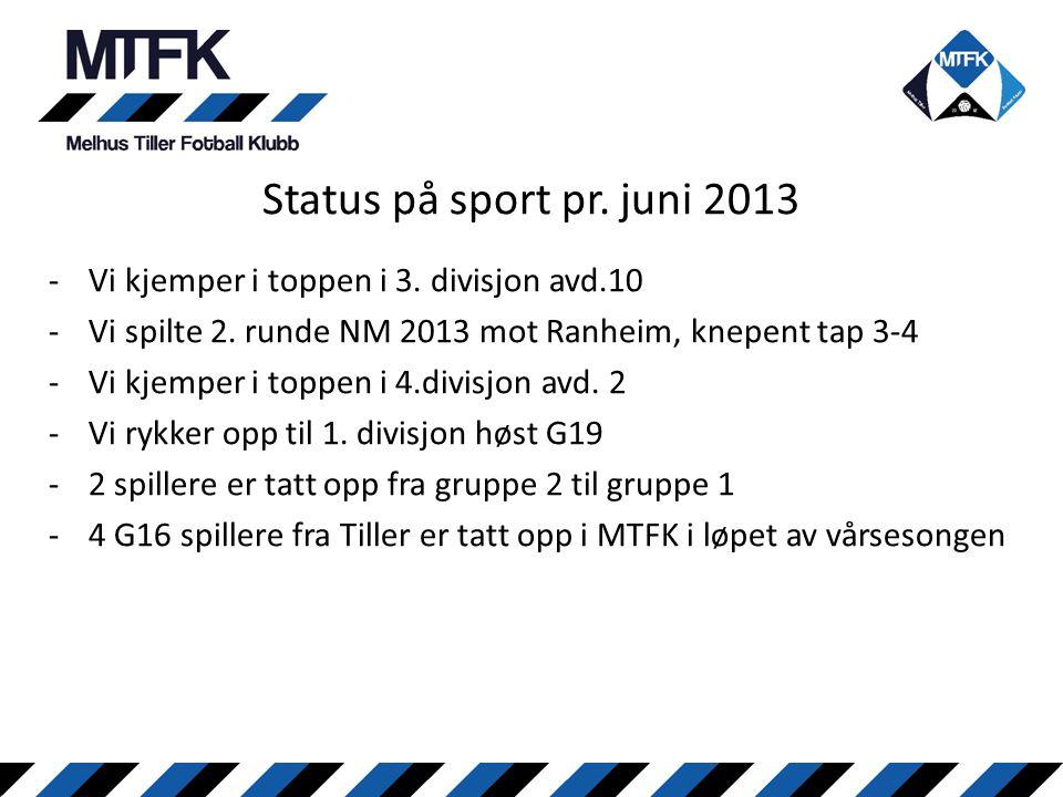 Status på sport pr. juni 2013 -Vi kjemper i toppen i 3. divisjon avd.10 -Vi spilte 2. runde NM 2013 mot Ranheim, knepent tap 3-4 -Vi kjemper i toppen