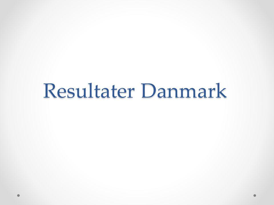 Resultater Danmark