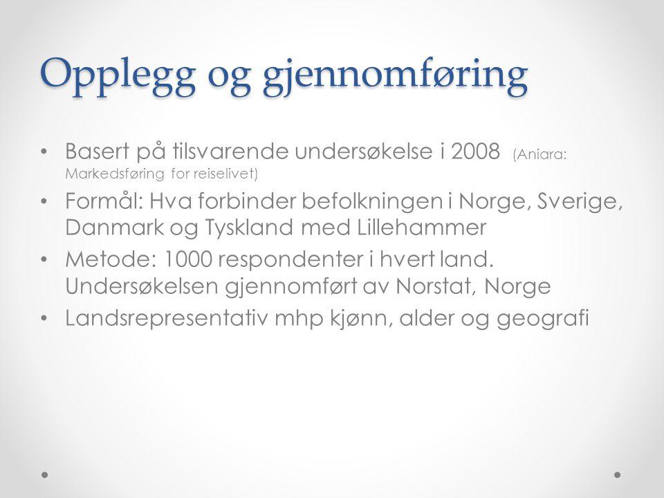 Opplegg og gjennomføring • Basert på tilsvarende undersøkelse i 2008 (Aniara: Markedsføring for reiselivet) • Formål: Hva forbinder befolkningen i Nor